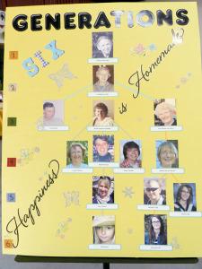 Six generations photos board